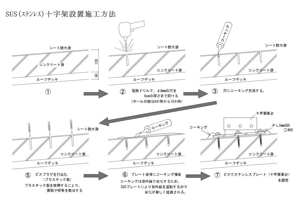 屋上設置手順書_page-0001